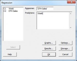 Forecasting Using Minitab