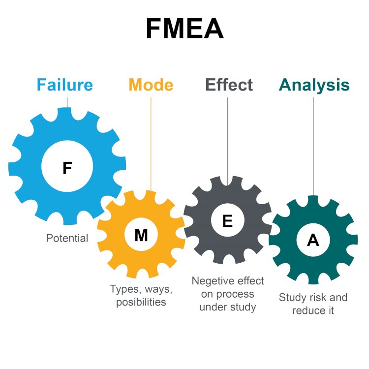 How to Reduce the Risks in FMEA?