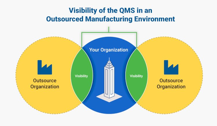 Why do Organizations Outsource Their Processes?