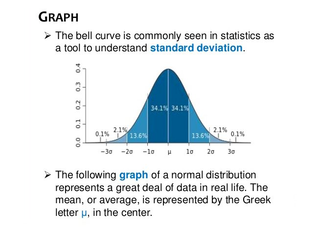 When shall we study Variance over Standard Deviation – or in first place Variance as we can arrive at Standard Deviation easily by taking the root of Variance ?