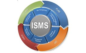 Mandatory Documents required as per ISMS