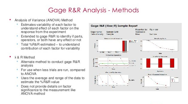 When the Data is Continuous but not Normal then How should We go about Conducting the RnR Anova ?