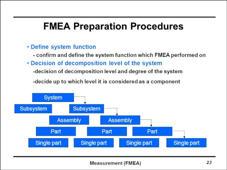 How is a FMEA prepared?