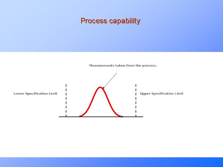Process Capability Calculation