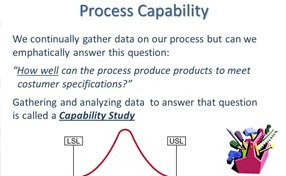 Question from Process Capability