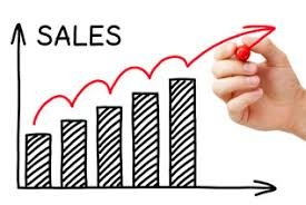 Lean Six Sigma Project for Improvement in Sales Productivity