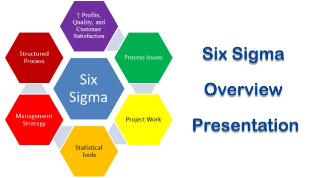 Six Sigma Overview Presentation