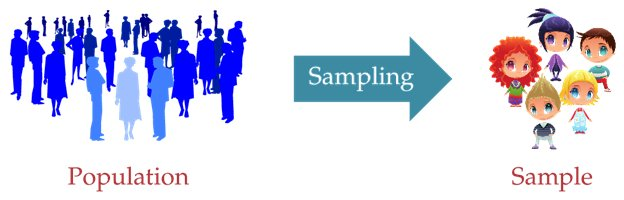 Factors Influencing Decision To Sample